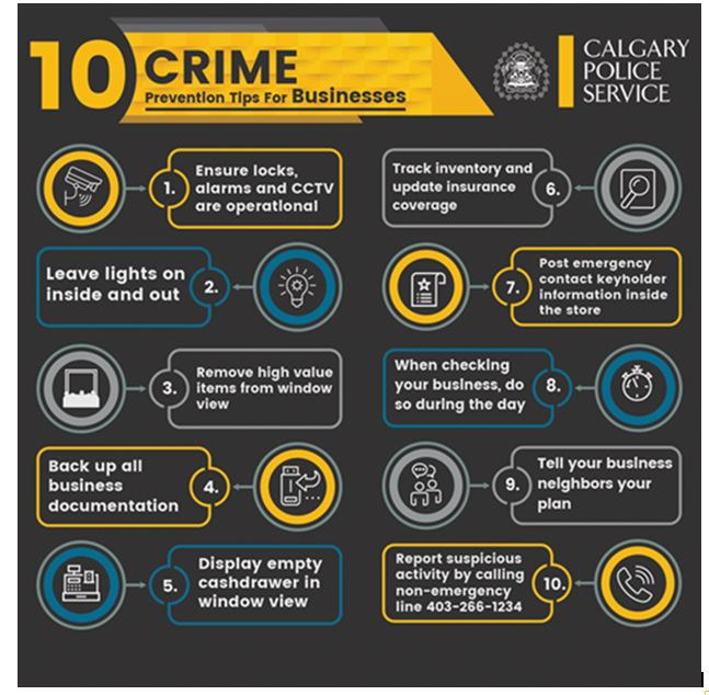 Crime Prevention Tips for Businesses